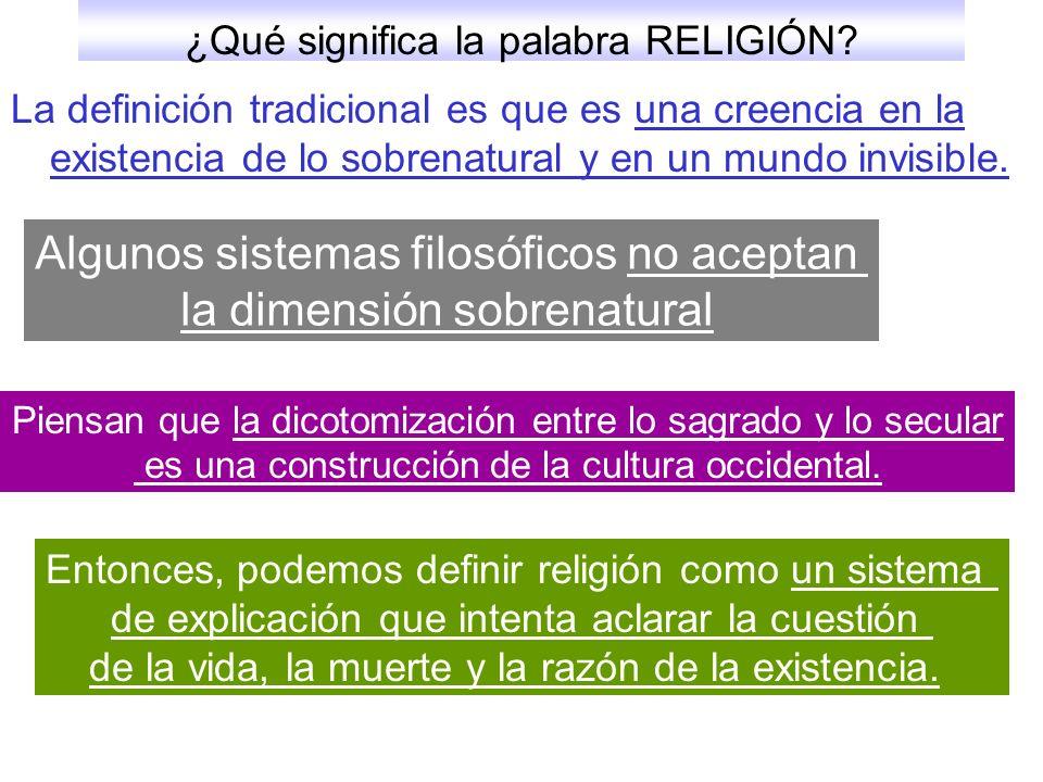 ¿Qué significa la palabra RELIGIÓN