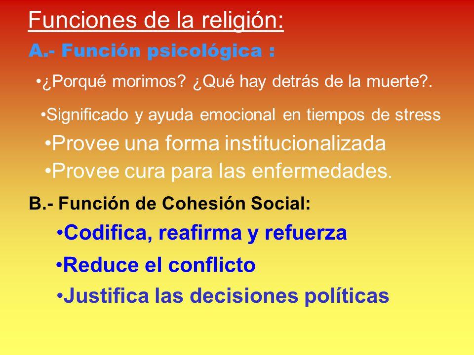 Funciones de la religión: