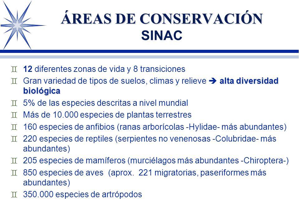 ÁREAS DE CONSERVACIÓN SINAC