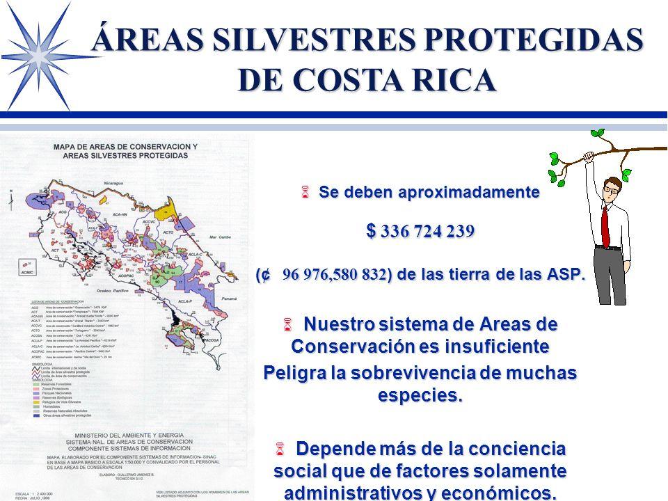 ÁREAS SILVESTRES PROTEGIDAS DE COSTA RICA