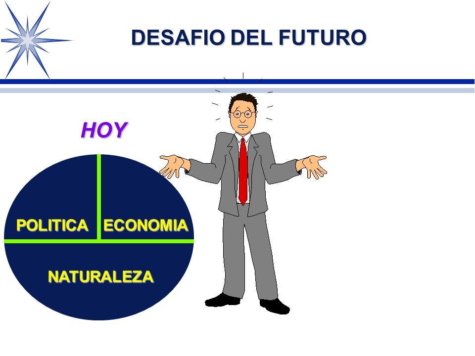 DESAFIO DEL FUTURO HOY HOY POLITICA ECONOMIA NATURALEZA