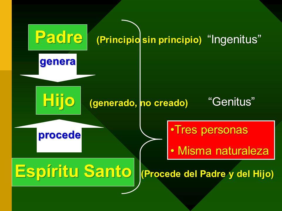Padre (Principio sin principio)