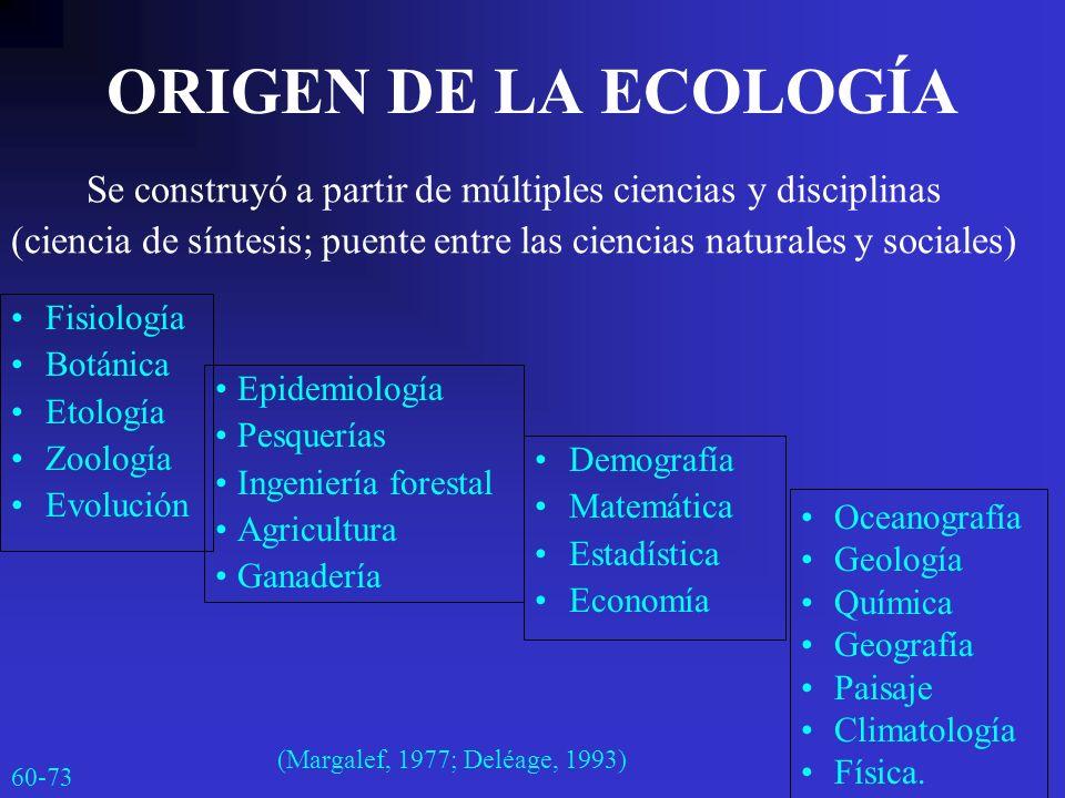 ORIGEN DE LA ECOLOGÍA Se construyó a partir de múltiples ciencias y disciplinas.