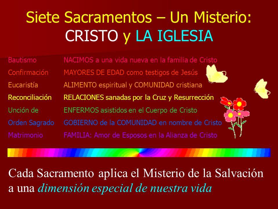 Siete Sacramentos – Un Misterio: CRISTO y LA IGLESIA