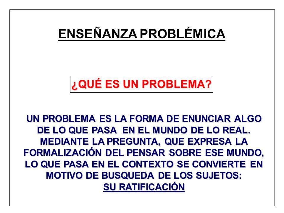 ENSEÑANZA PROBLÉMICA ¿QUÉ ES UN PROBLEMA