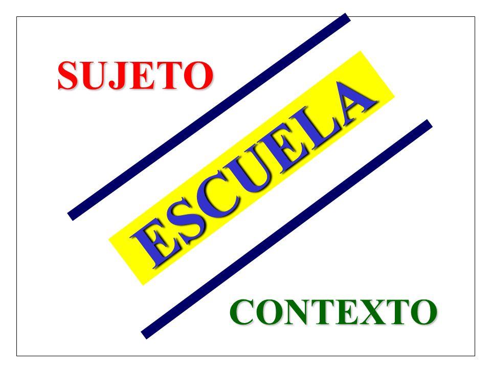 SUJETO ESCUELA CONTEXTO