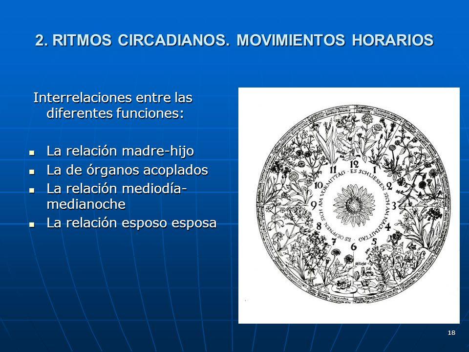 2. RITMOS CIRCADIANOS. MOVIMIENTOS HORARIOS