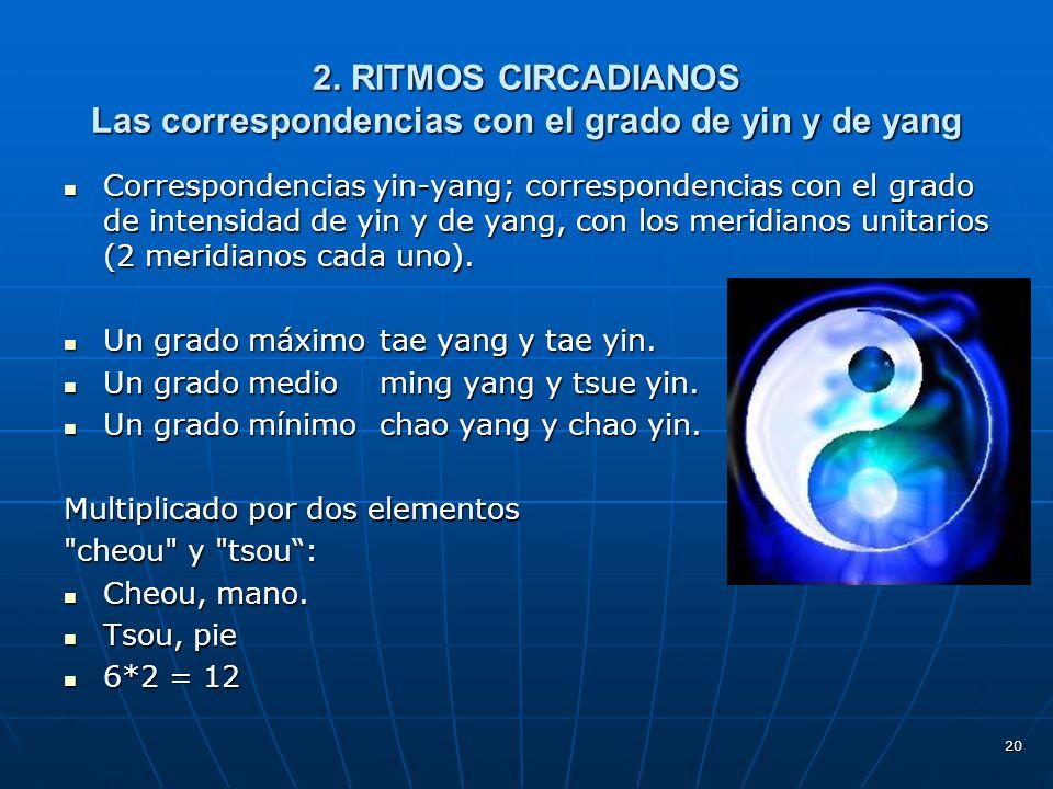2. RITMOS CIRCADIANOS Las correspondencias con el grado de yin y de yang