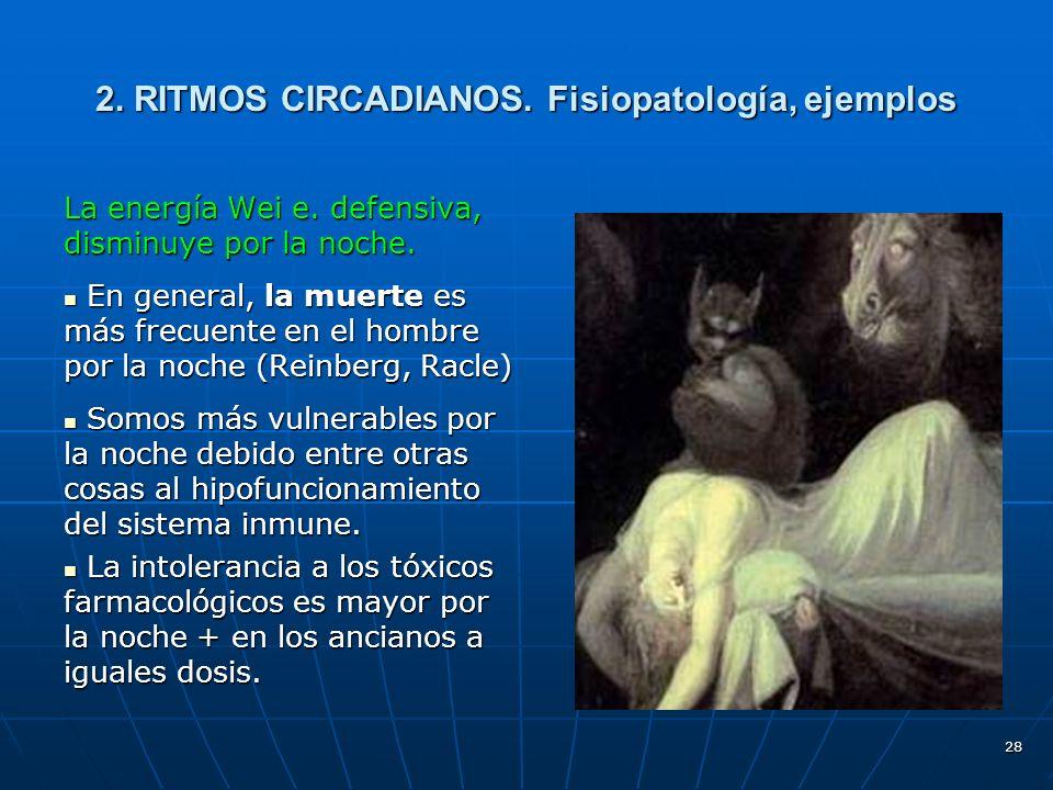 2. RITMOS CIRCADIANOS. Fisiopatología, ejemplos