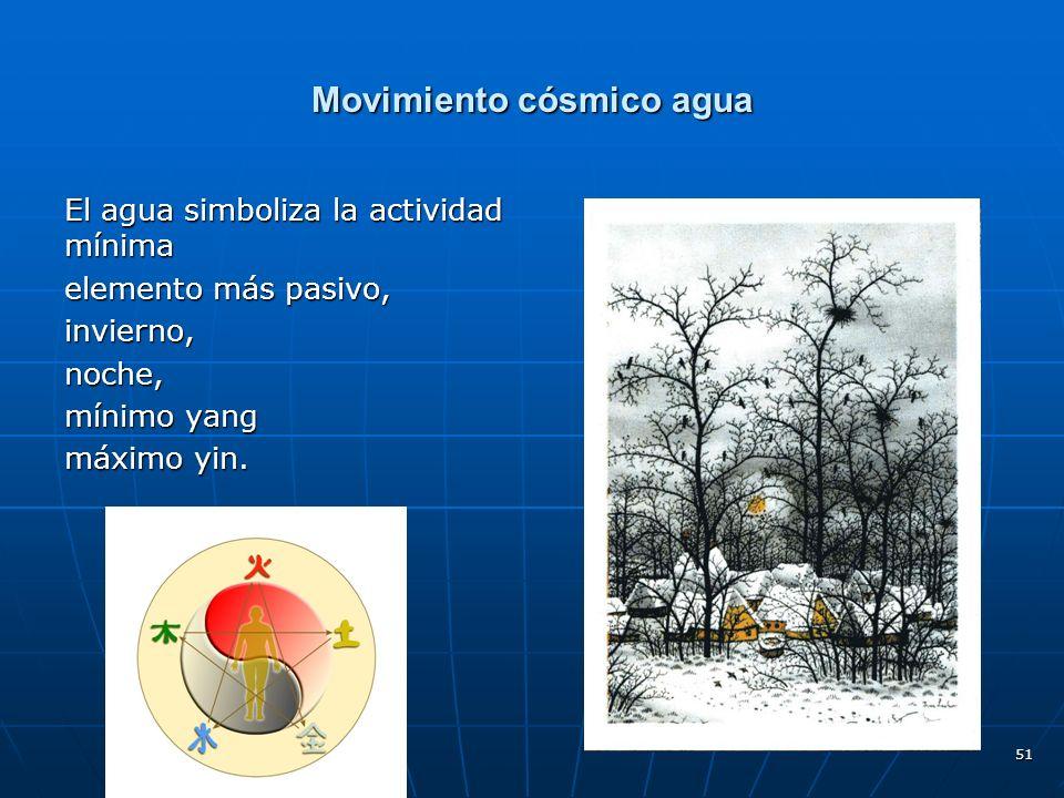 Movimiento cósmico agua