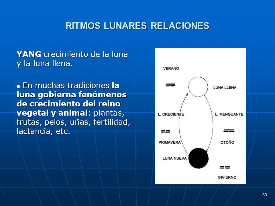 RITMOS LUNARES RELACIONES