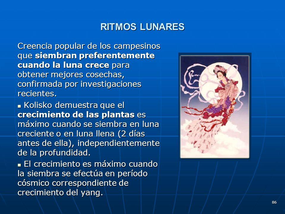 RITMOS LUNARES