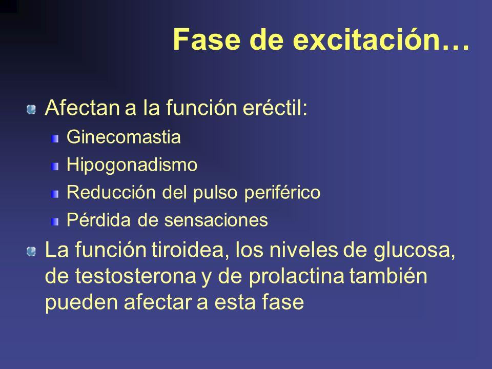 Fase de excitación… Afectan a la función eréctil: