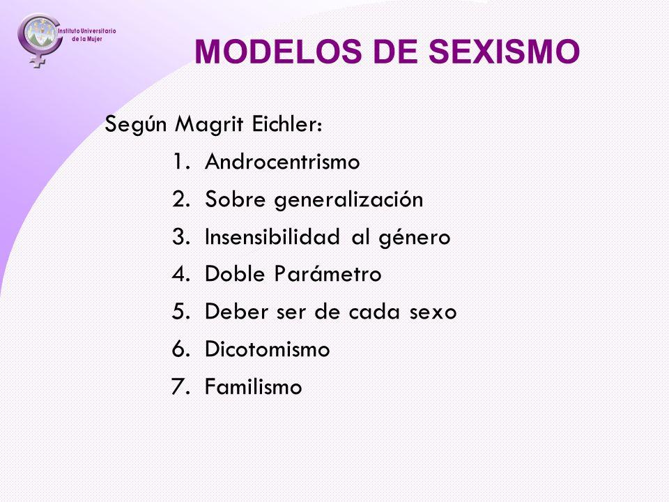 MODELOS DE SEXISMO Según Magrit Eichler: Androcentrismo