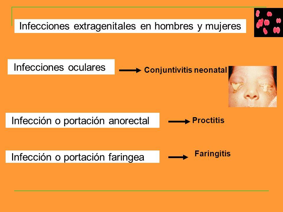 Infecciones extragenitales en hombres y mujeres