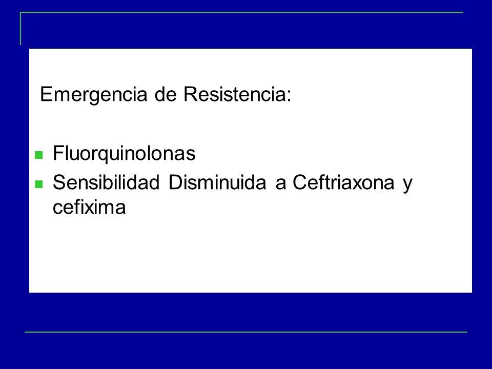 Emergencia de Resistencia:
