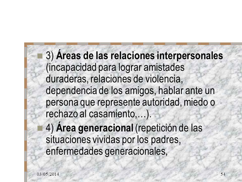 3) Áreas de las relaciones interpersonales (incapacidad para lograr amistades duraderas, relaciones de violencia, dependencia de los amigos, hablar ante un persona que represente autoridad, miedo o rechazo al casamiento,…).