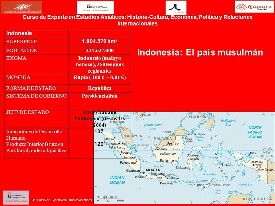 Indonesia: El país musulmán