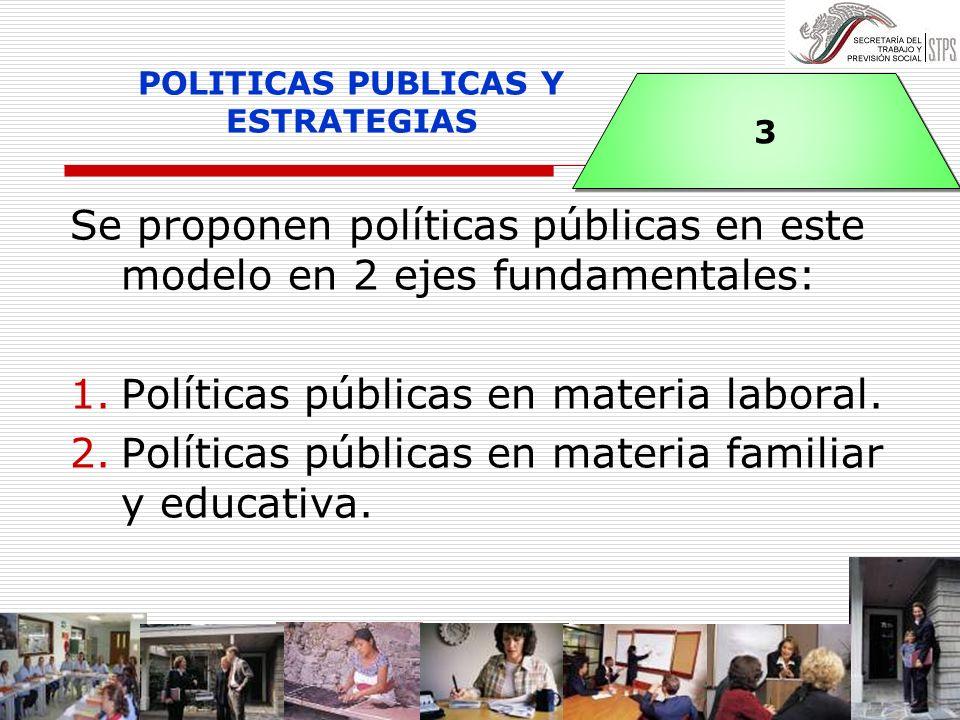 Se proponen políticas públicas en este modelo en 2 ejes fundamentales: