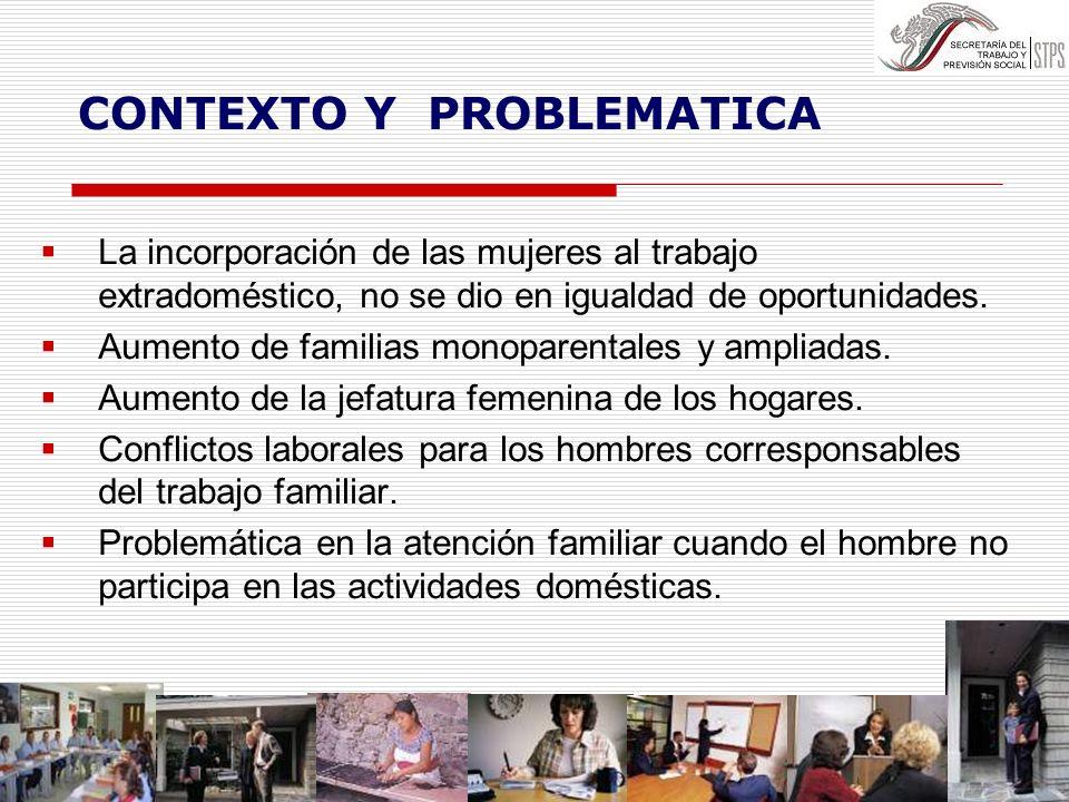 CONTEXTO Y PROBLEMATICA
