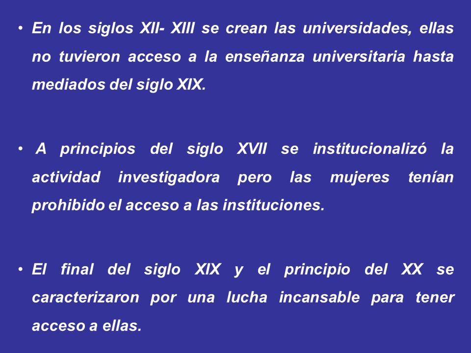 En los siglos XII- XIII se crean las universidades, ellas no tuvieron acceso a la enseñanza universitaria hasta mediados del siglo XIX.