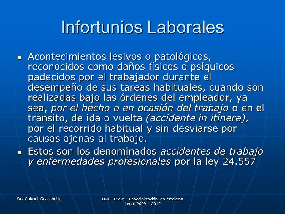 Infortunios Laborales