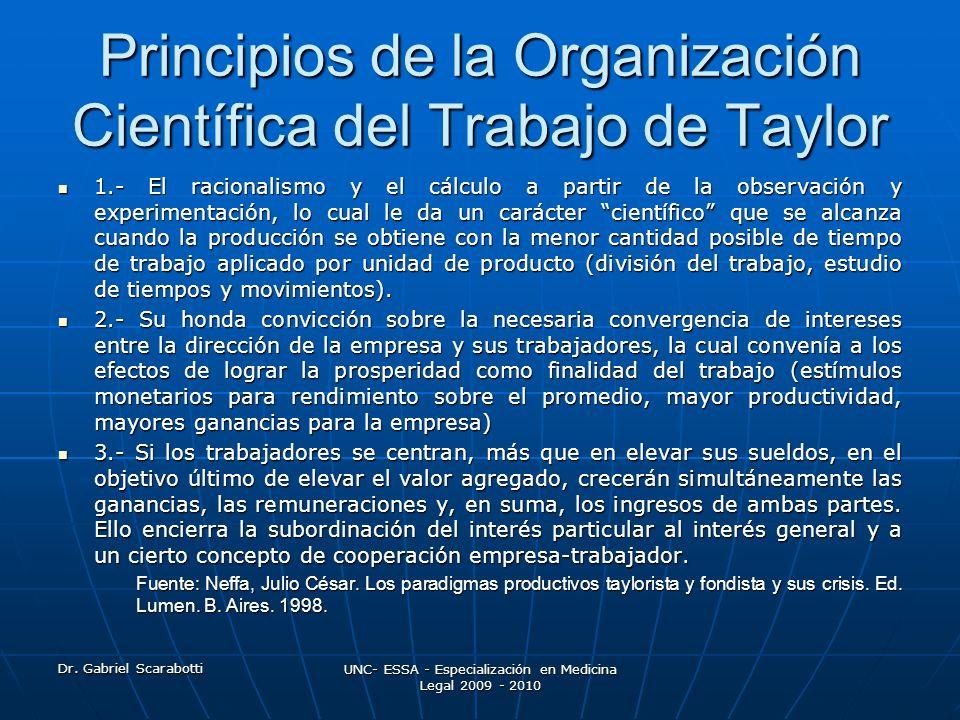 Principios de la Organización Científica del Trabajo de Taylor