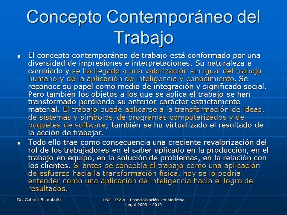 Concepto Contemporáneo del Trabajo