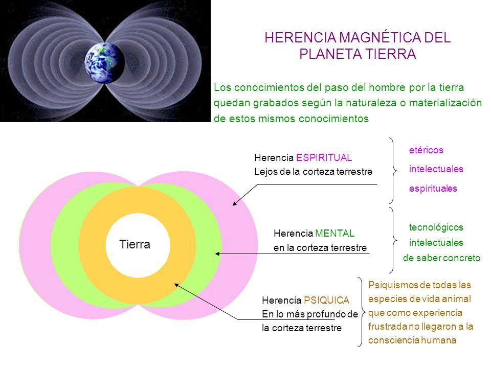 HERENCIA MAGNÉTICA DEL PLANETA TIERRA