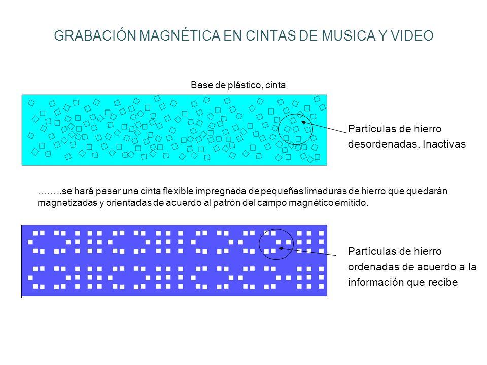 GRABACIÓN MAGNÉTICA EN CINTAS DE MUSICA Y VIDEO