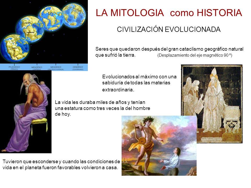 LA MITOLOGIA como HISTORIA CIVILIZACIÓN EVOLUCIONADA