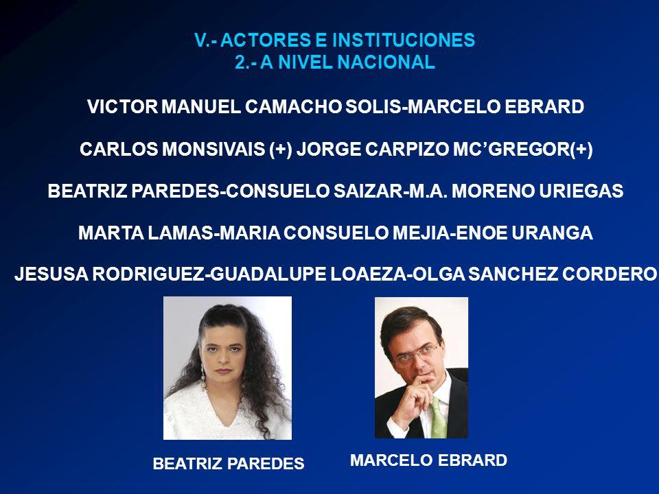 V.- ACTORES E INSTITUCIONES 2.- A NIVEL NACIONAL