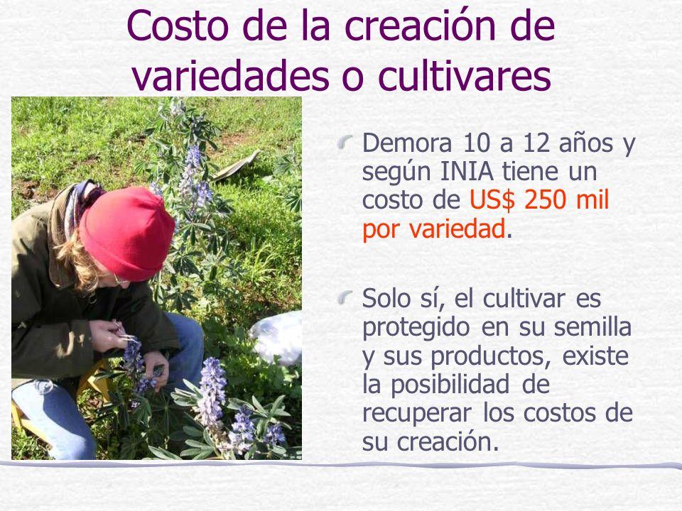 Costo de la creación de variedades o cultivares