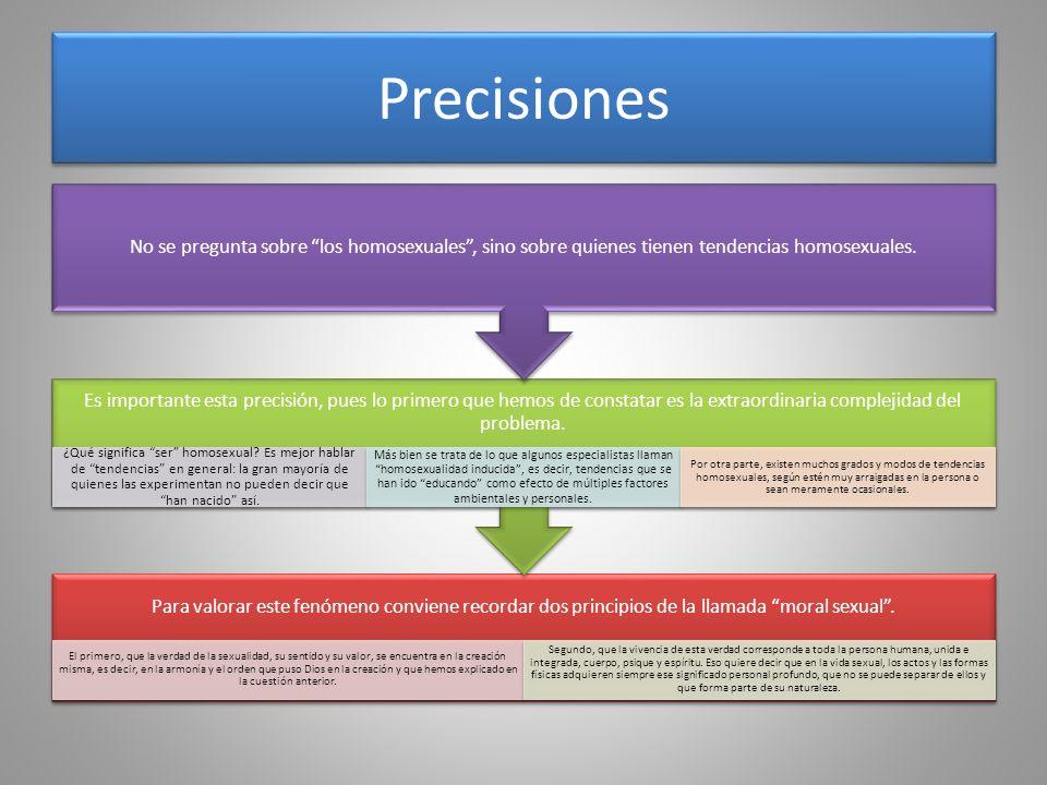 Precisiones No se pregunta sobre los homosexuales , sino sobre quienes tienen tendencias homosexuales.