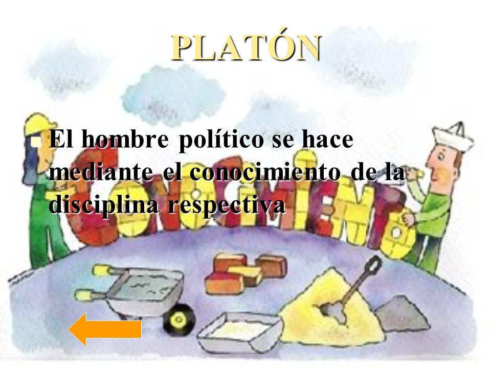 PLATÓN El hombre político se hace mediante el conocimiento de la disciplina respectiva