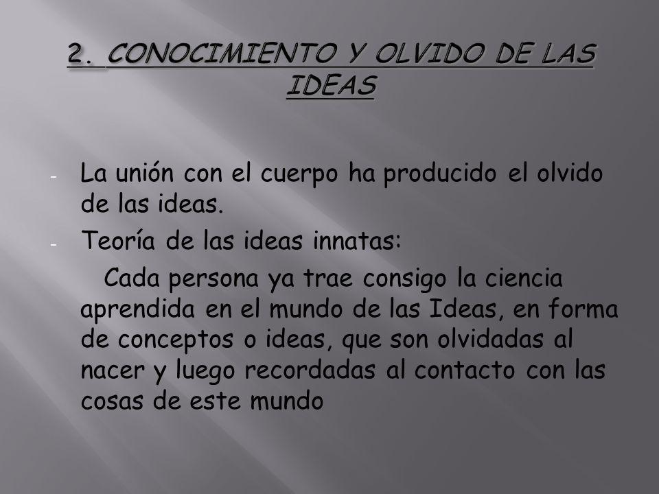 2. CONOCIMIENTO Y OLVIDO DE LAS IDEAS