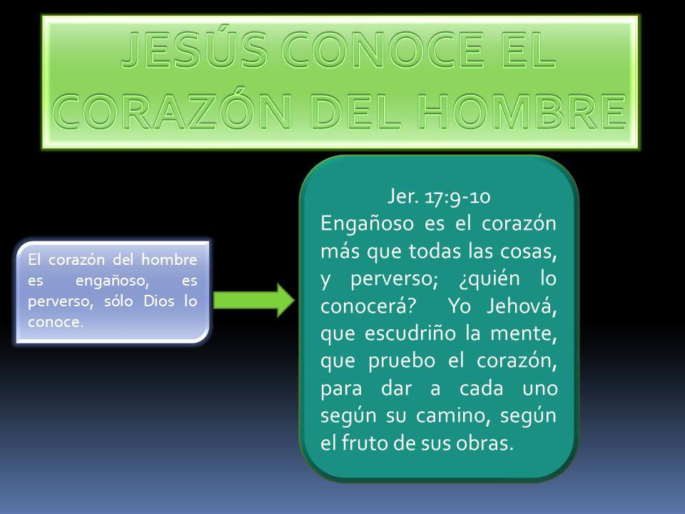 JESÚS CONOCE EL CORAZÓN DEL HOMBRE