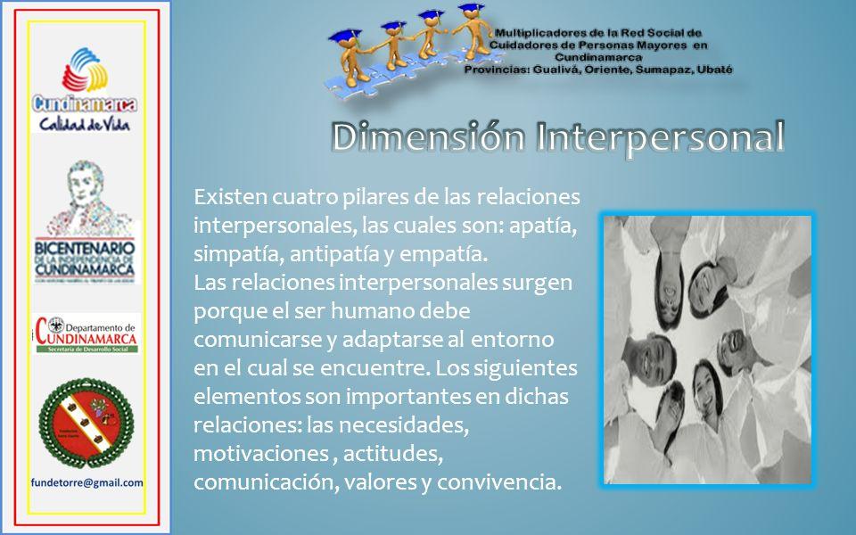 Dimensión Interpersonal