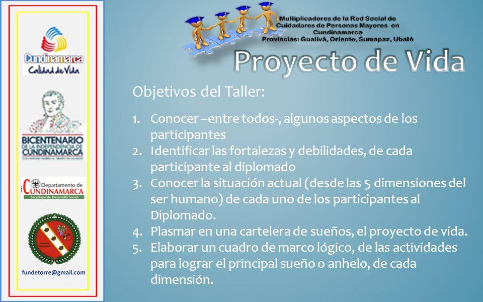Proyecto de Vida Objetivos del Taller: