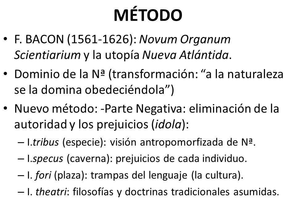 MÉTODO F. BACON (1561-1626): Novum Organum Scientiarium y la utopía Nueva Atlántida.