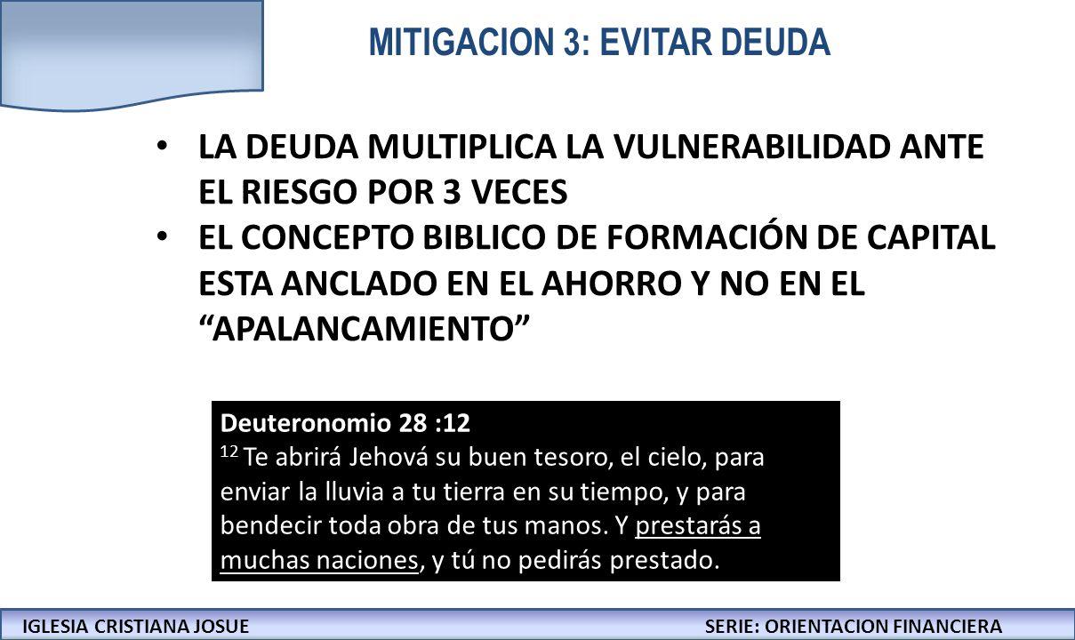 MITIGACION 3: EVITAR DEUDA