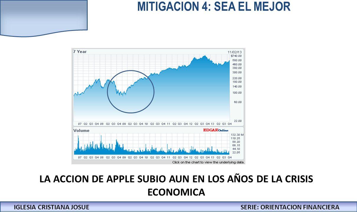 MITIGACION 4: SEA EL MEJOR