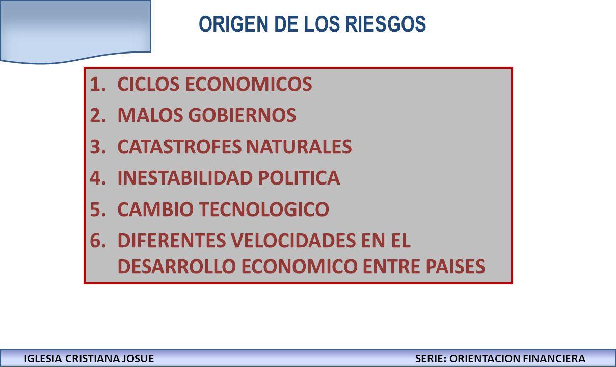 CATASTROFES NATURALES INESTABILIDAD POLITICA CAMBIO TECNOLOGICO