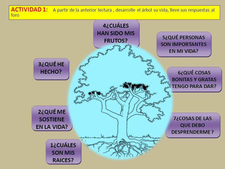 ACTIVIDAD 1: A partir de la anterior lectura , desarrolle el árbol su vida, lleve sus respuestas al foro