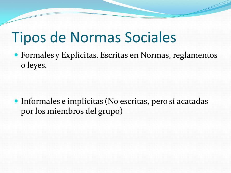 Tipos de Normas Sociales