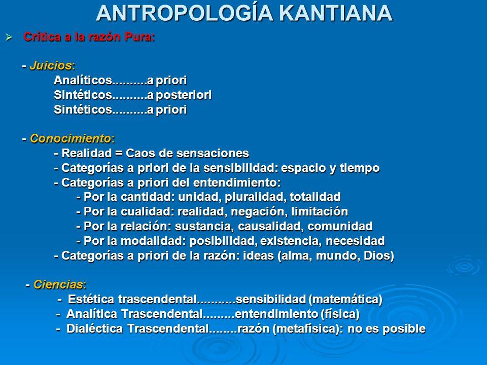 ANTROPOLOGÍA KANTIANA