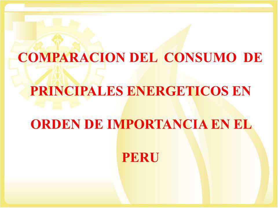 PRINCIPALES ENERGETICOS EN ORDEN DE IMPORTANCIA EN EL PERU