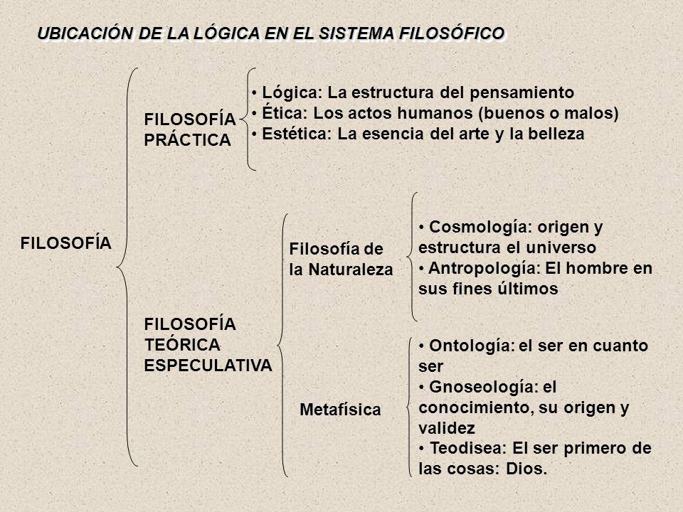 UBICACIÓN DE LA LÓGICA EN EL SISTEMA FILOSÓFICO