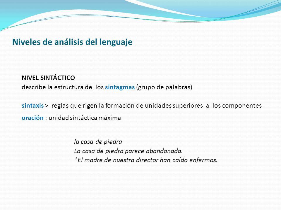 Niveles de análisis del lenguaje