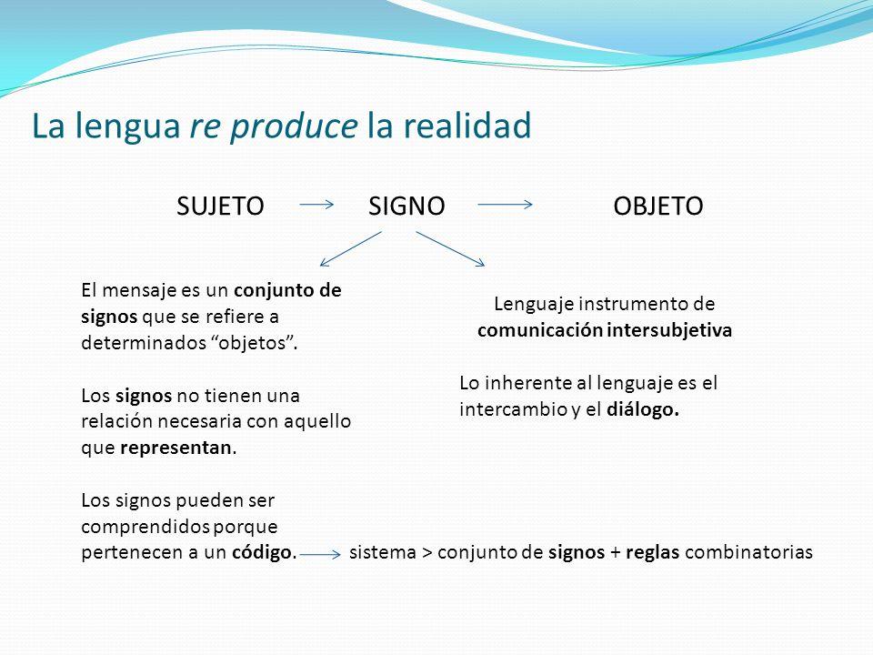La lengua re produce la realidad